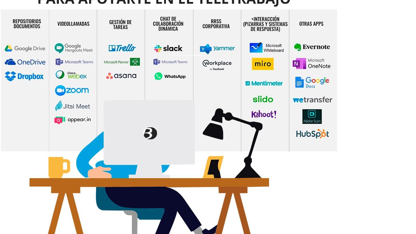 teletrabajo-online